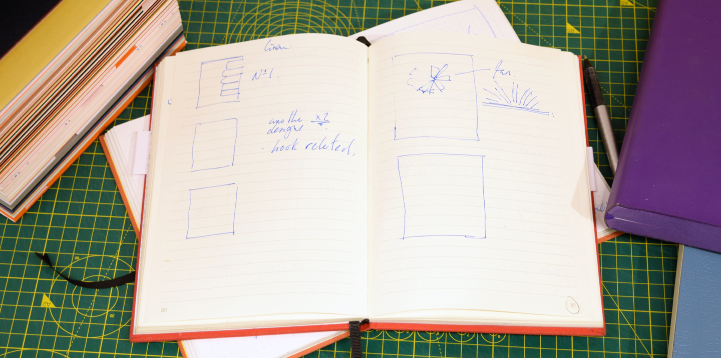 notebook paper to write on online New research by pam mueller and daniel oppenheimer demonstrates that students who write out their notes on paper to take notes with a laptop.